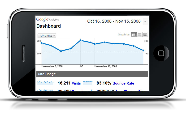 SEO Stats and Report For Iphone