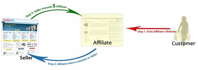 Hosting-affiliate1